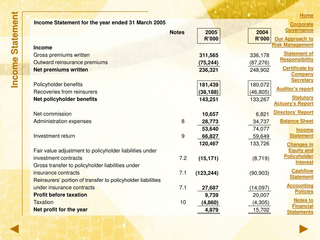 Income Statement for the year ended 31 March 2005