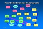 decentralized command arrangments