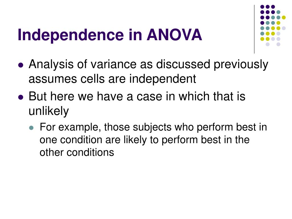 Independence in ANOVA