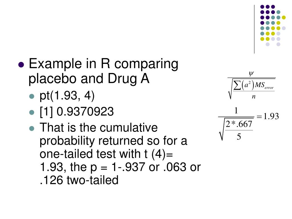 Example in R comparing placebo and Drug A