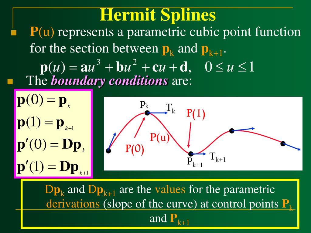 Hermit Splines