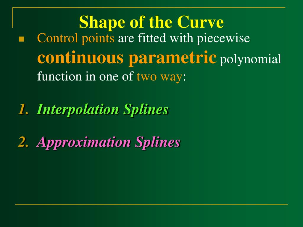Shape of the Curve