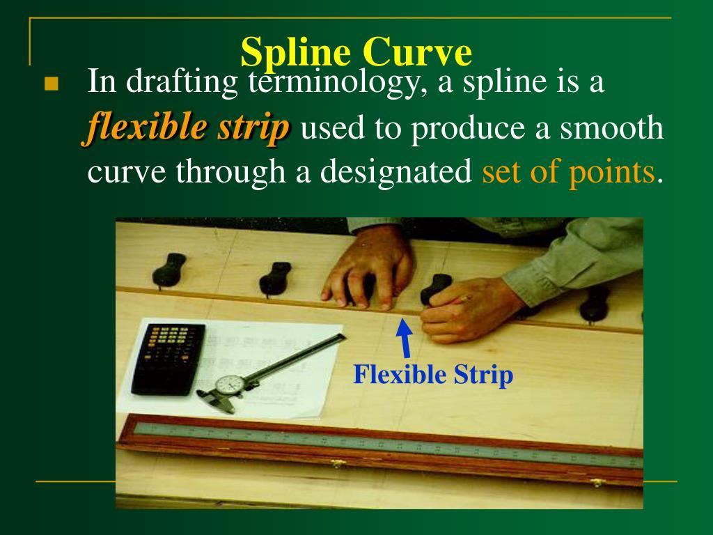 Flexible Strip