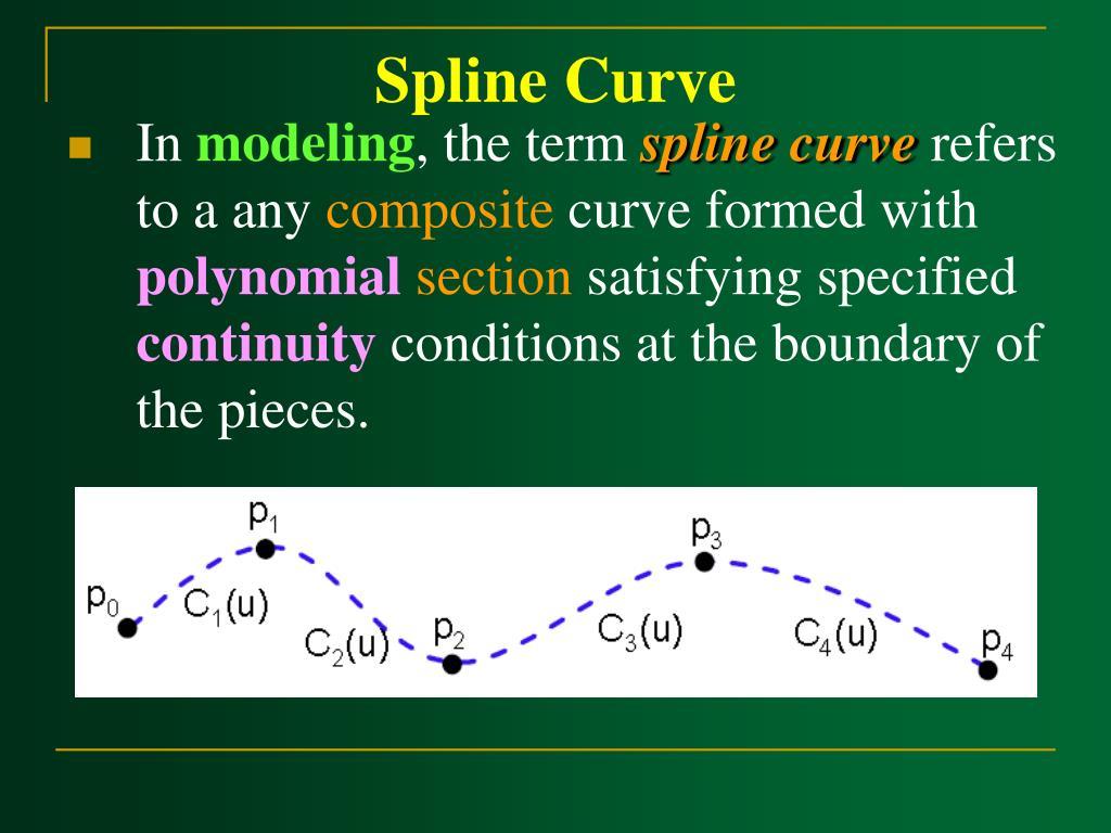 Spline Curve