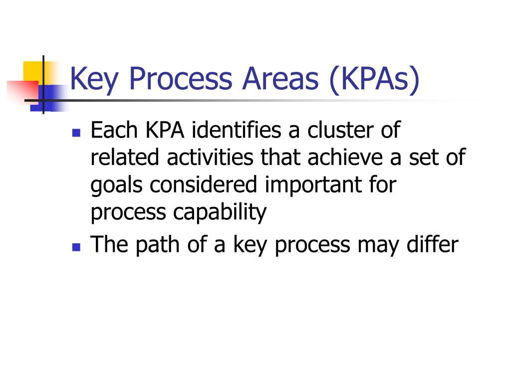 Key Process Areas (KPAs)