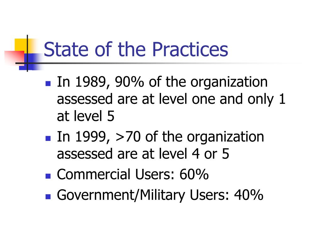 State of the Practices
