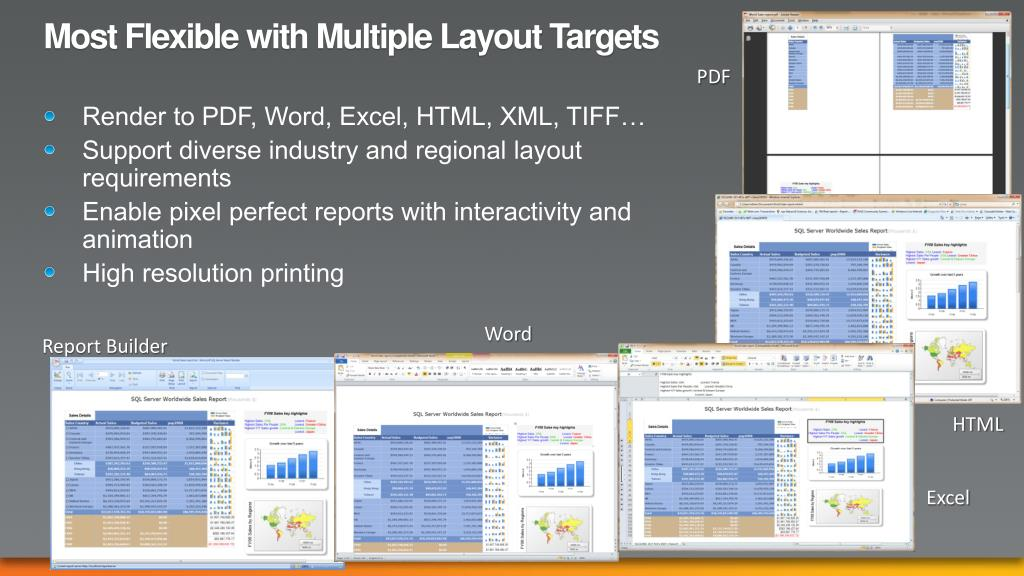 Most Flexible with Multiple Layout Targets