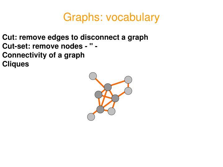 Graphs: vocabulary