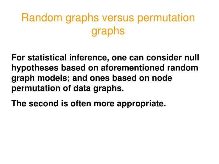 Random graphs versus permutation graphs