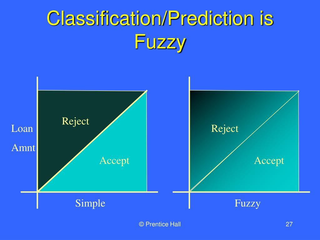 Classification/Prediction is Fuzzy