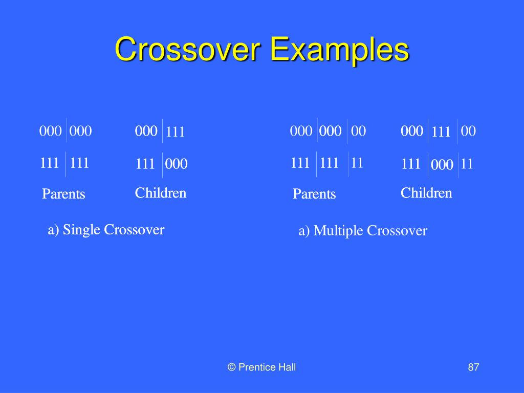Crossover Examples