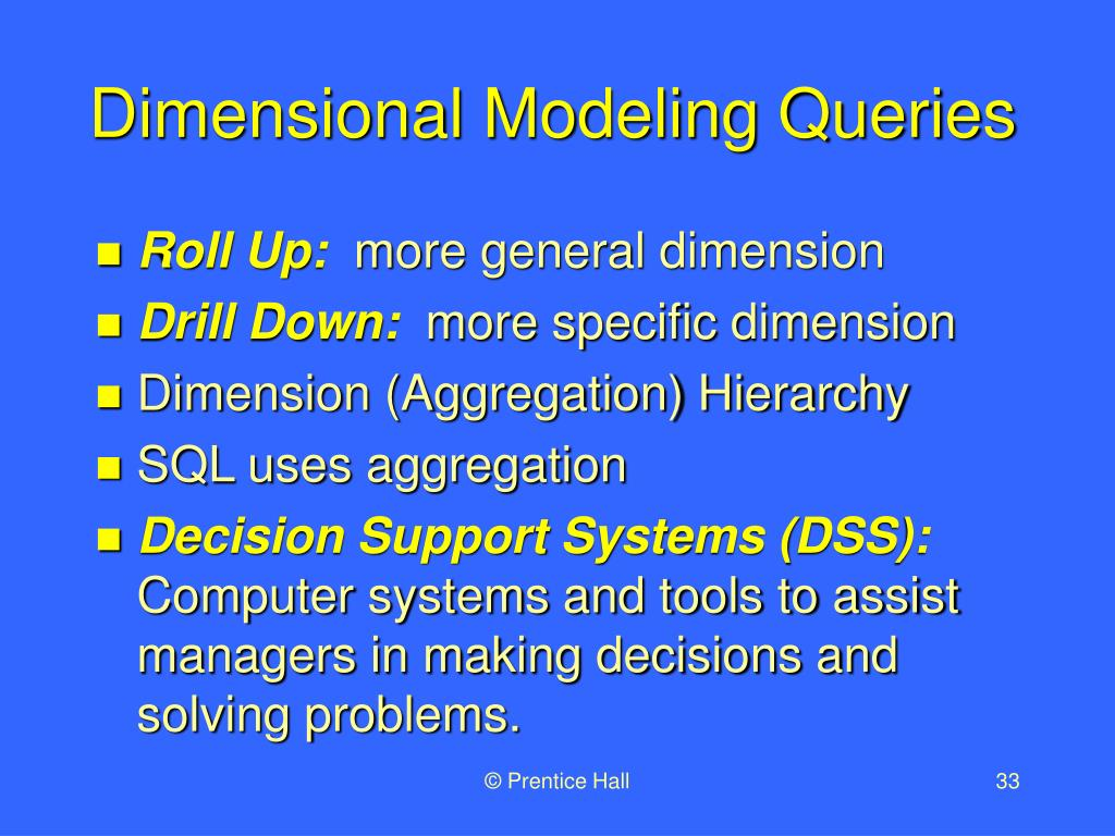 Dimensional Modeling Queries