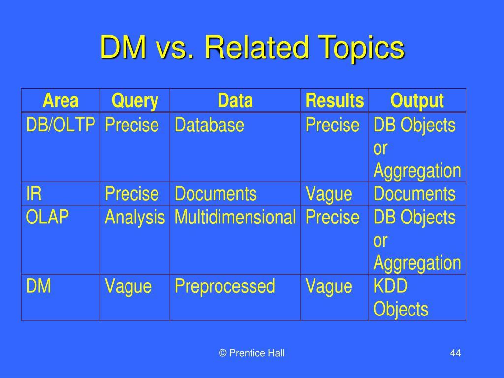 DM vs. Related Topics