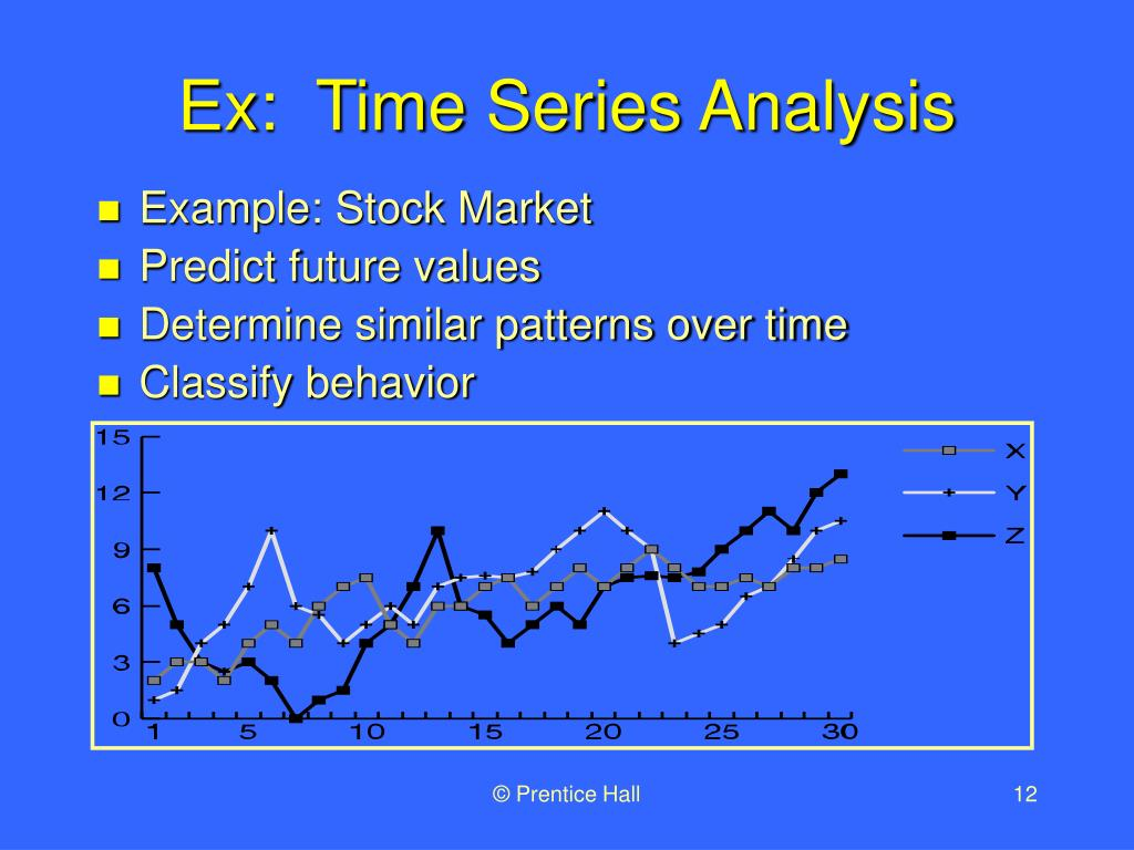 Ex:  Time Series Analysis