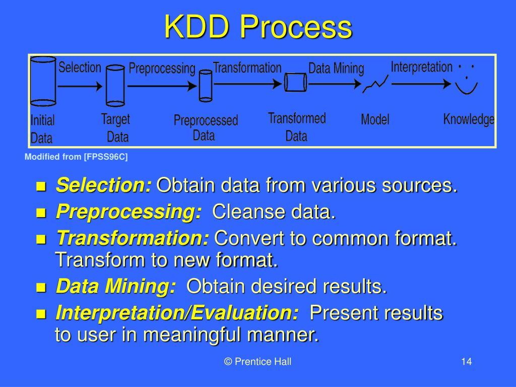 KDD Process