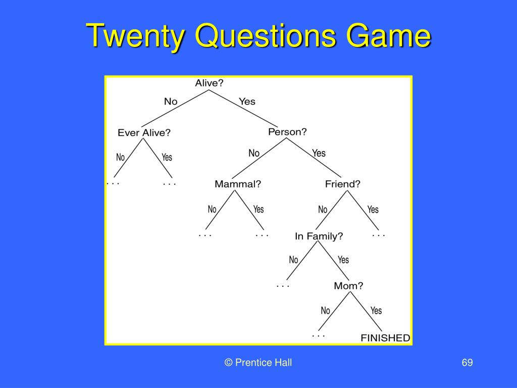 Twenty Questions Game