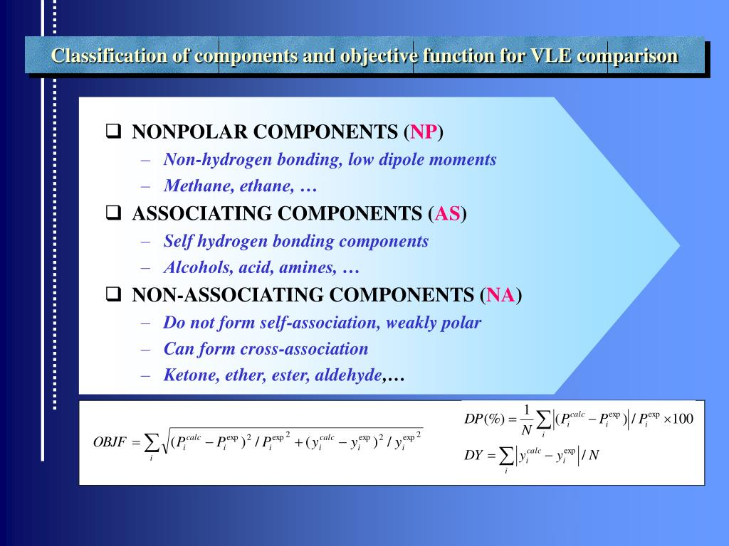 Classification of components and objective function for VLE comparison
