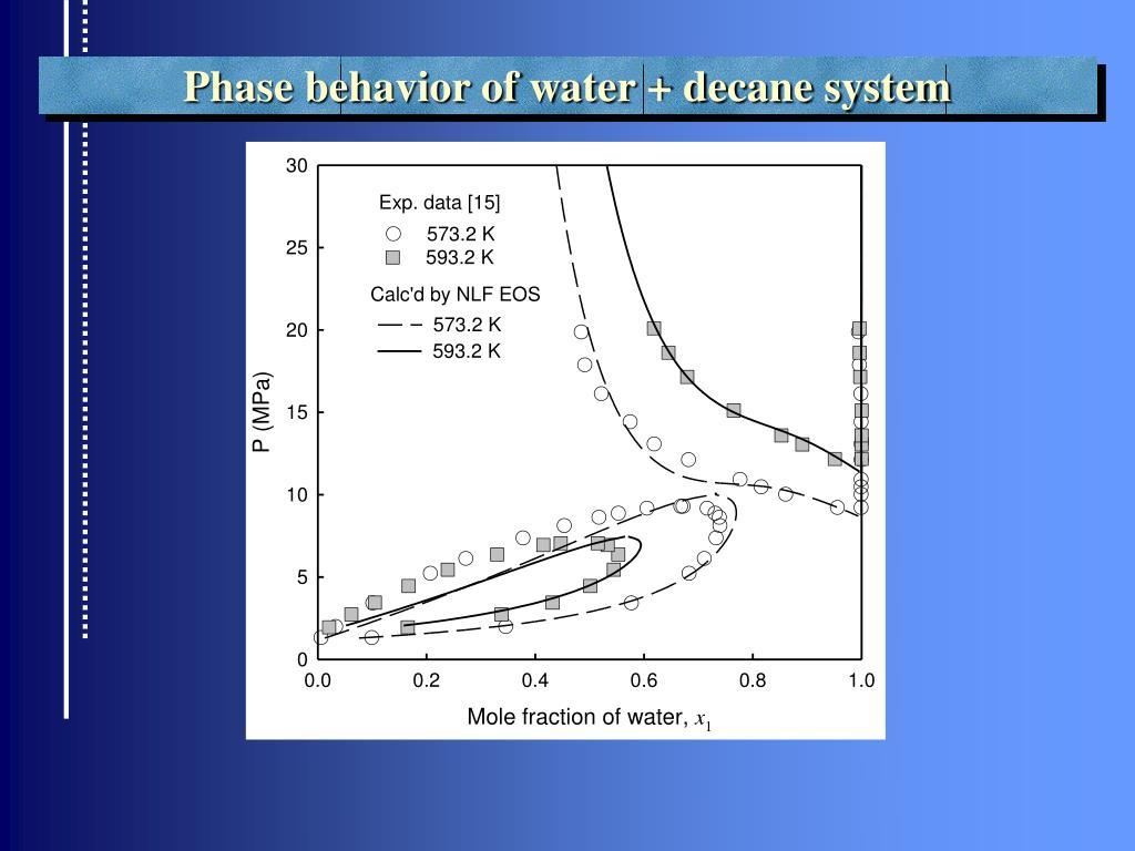 Phase behavior of water + decane system