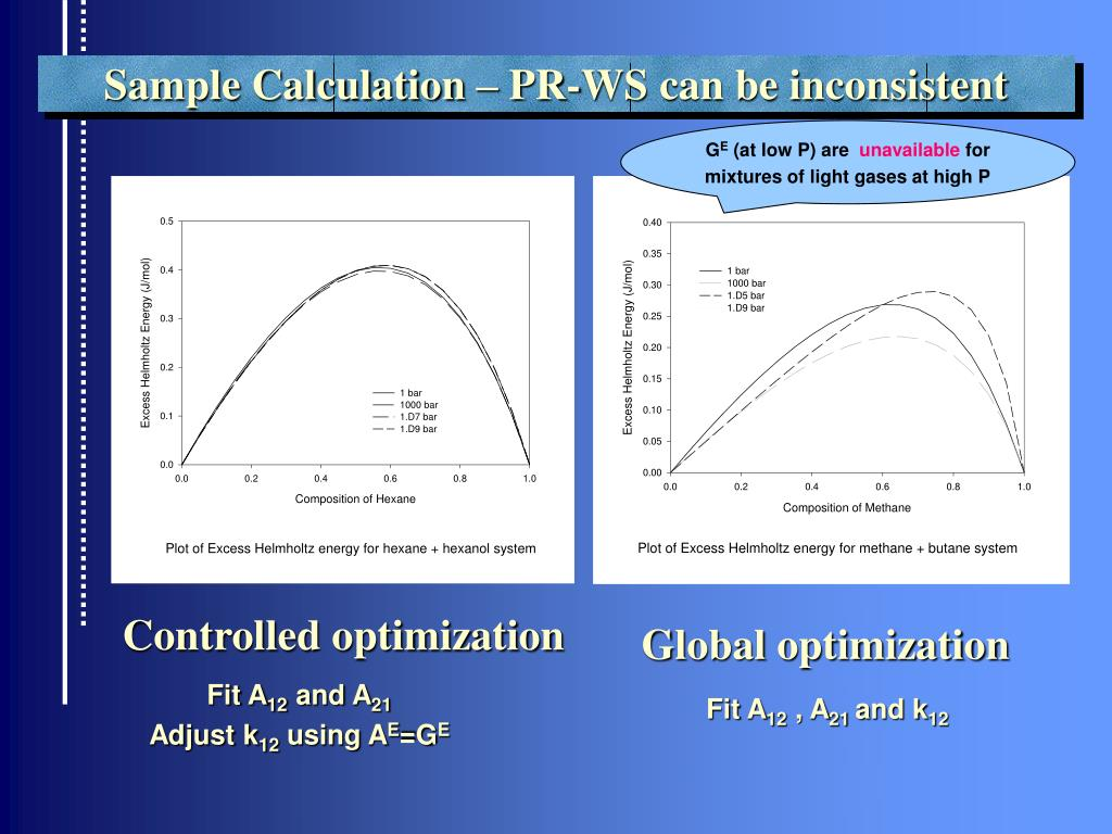 Sample Calculation – PR-WS can be inconsistent