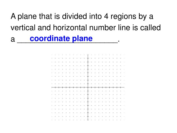 A plane that is divided into 4 regions by a