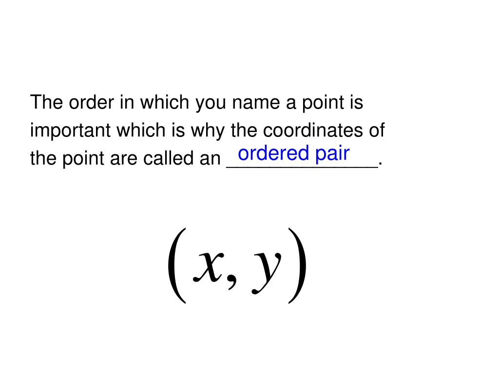 The order in which you name a point is