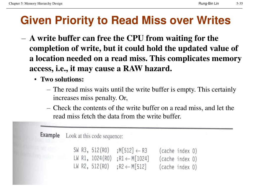 Given Priority to Read Miss over Writes