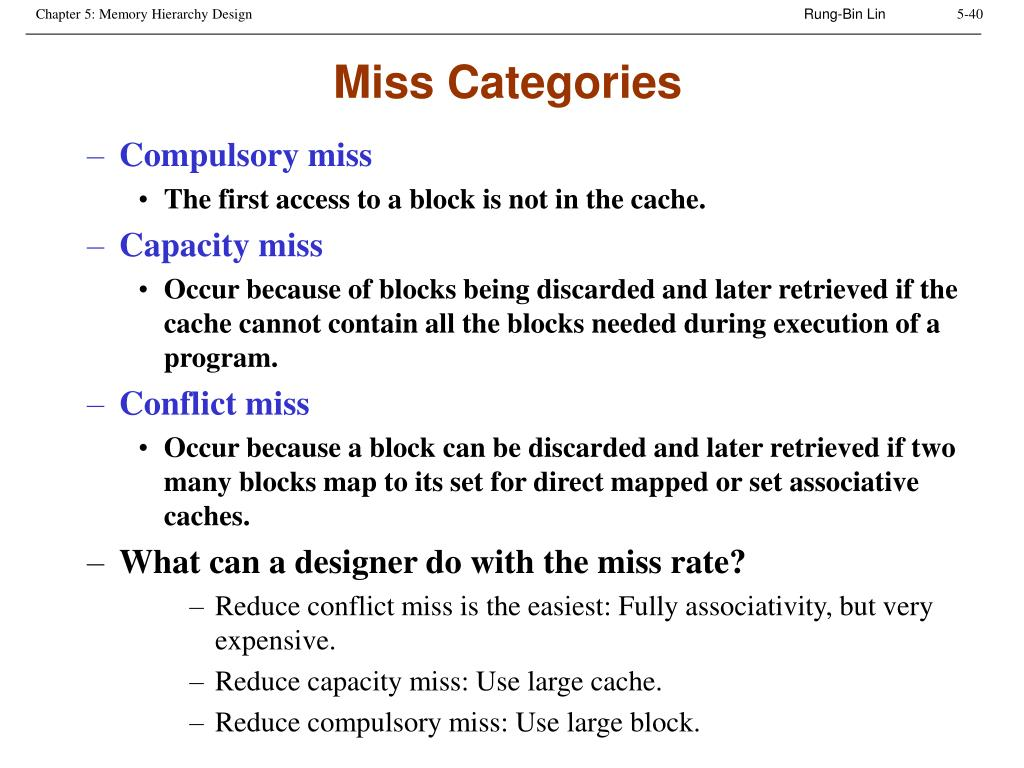 Miss Categories