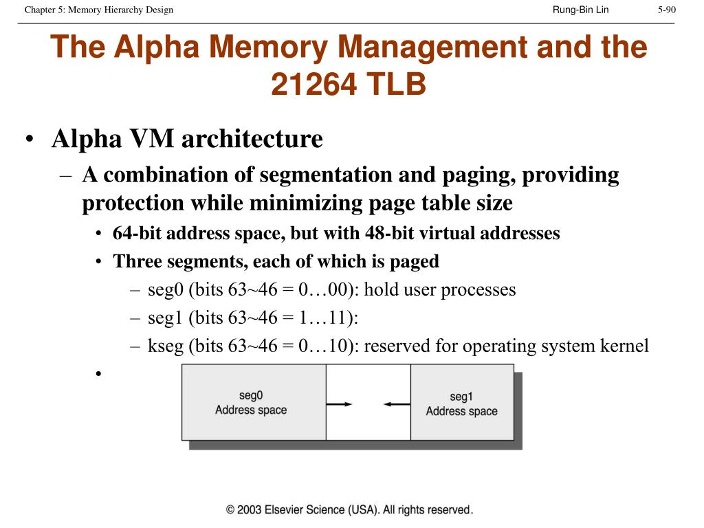 The Alpha Memory Management and the 21264 TLB