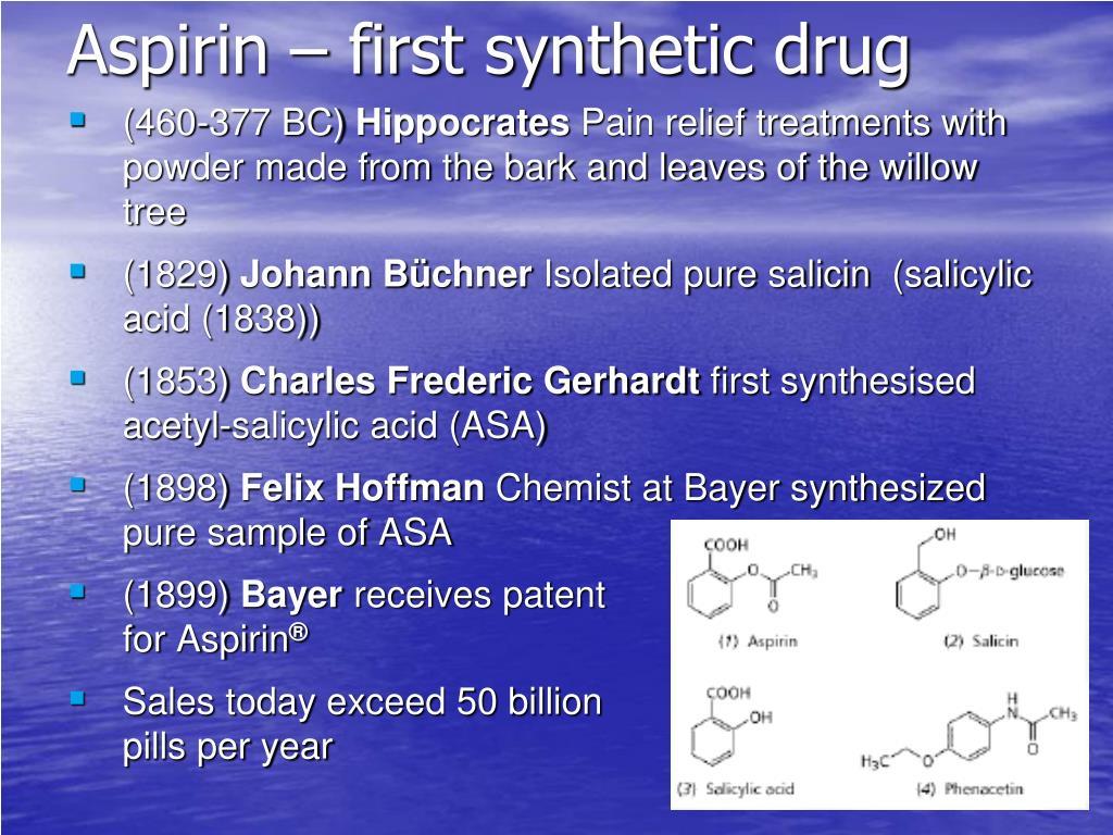 Aspirin – first synthetic drug