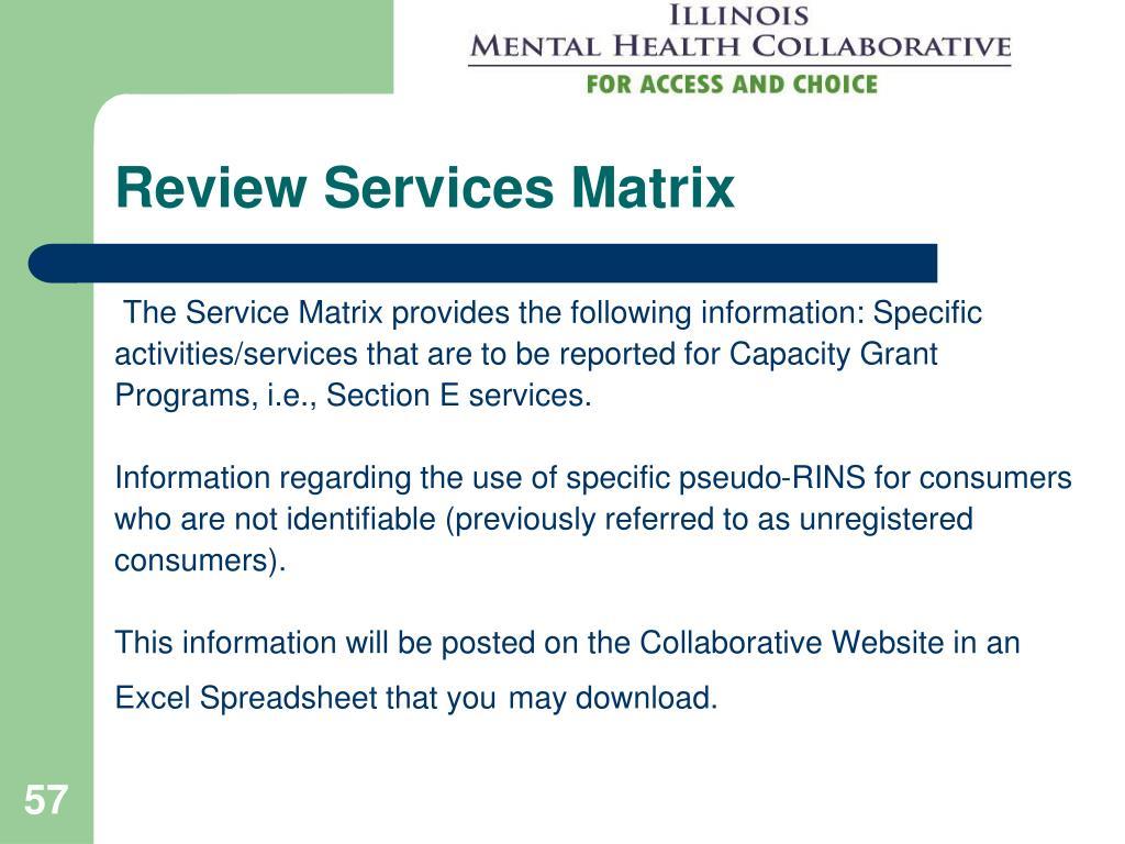 Review Services Matrix