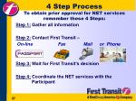 4 step process to obtain prior approval for net services remember these 4 steps