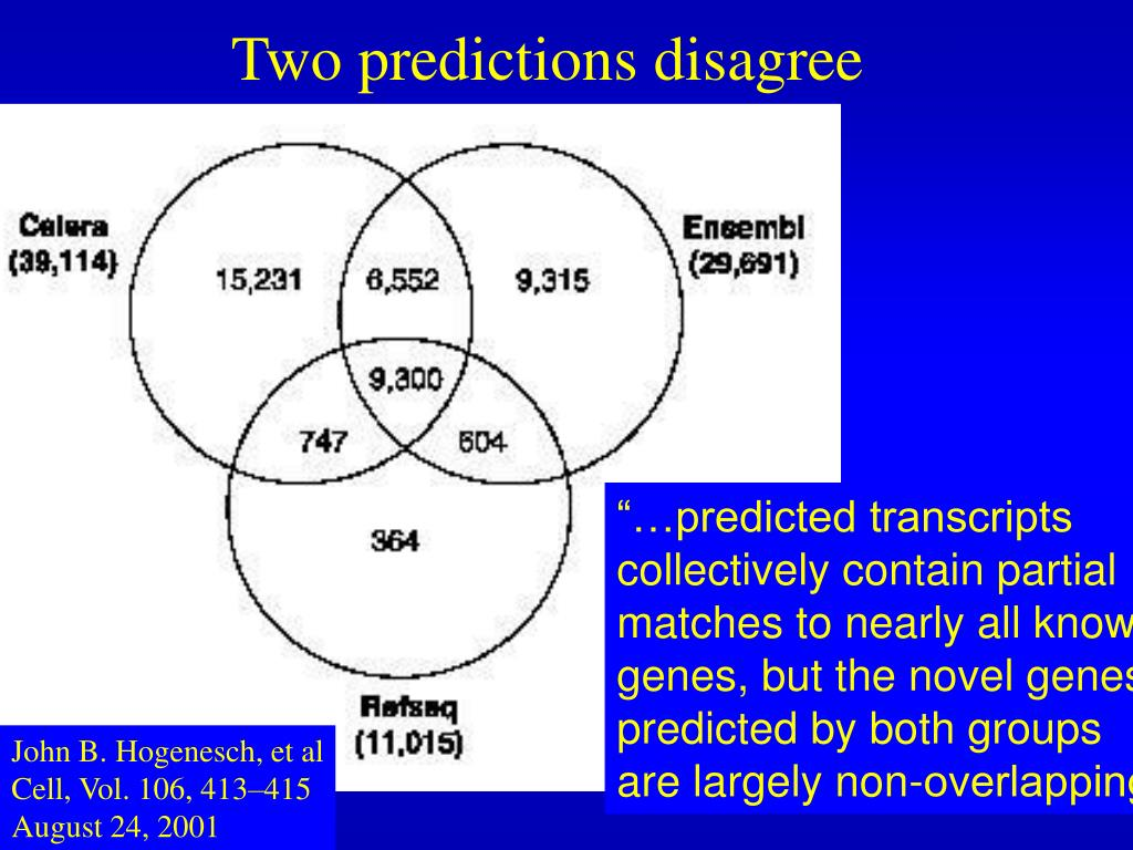 Two predictions disagree