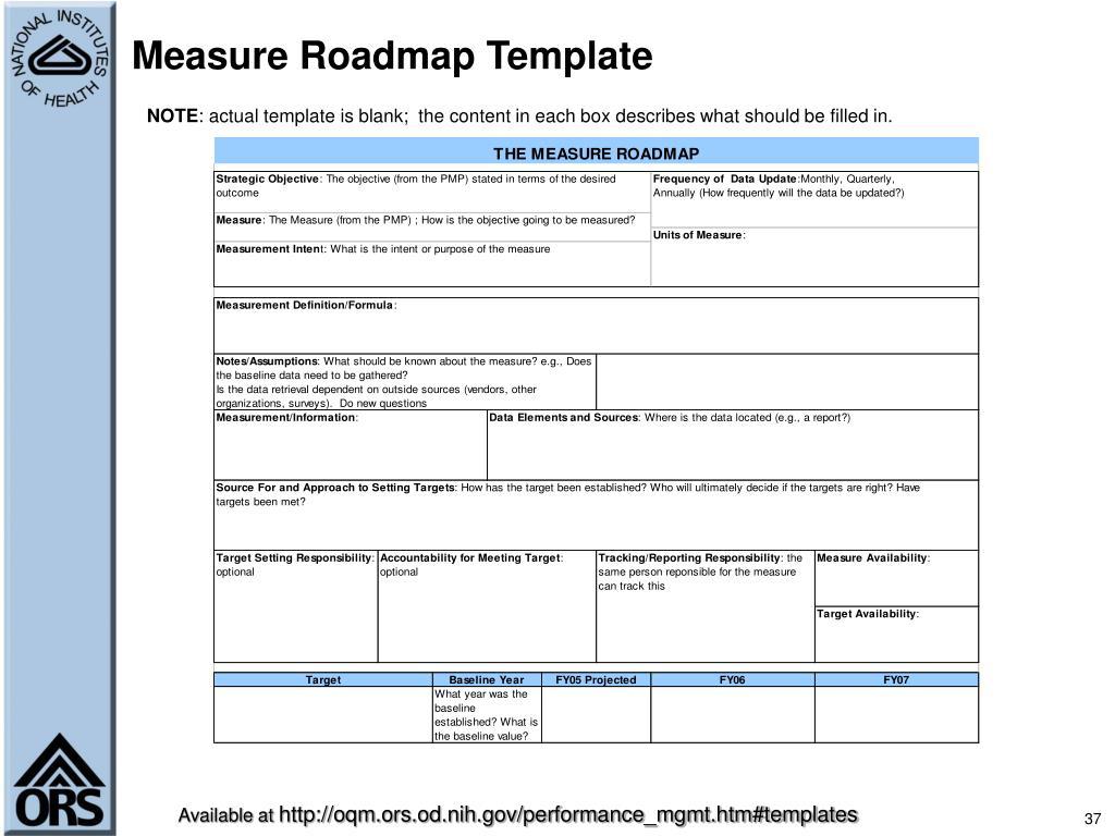 Measure Roadmap Template