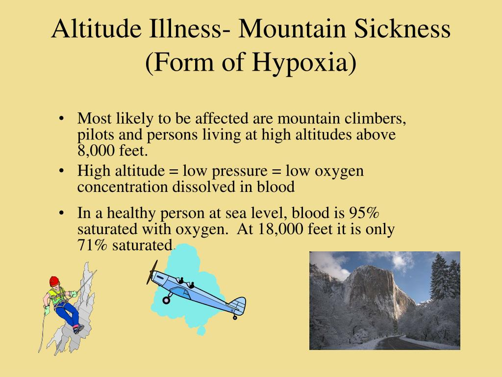 Altitude Illness- Mountain Sickness (Form of Hypoxia)
