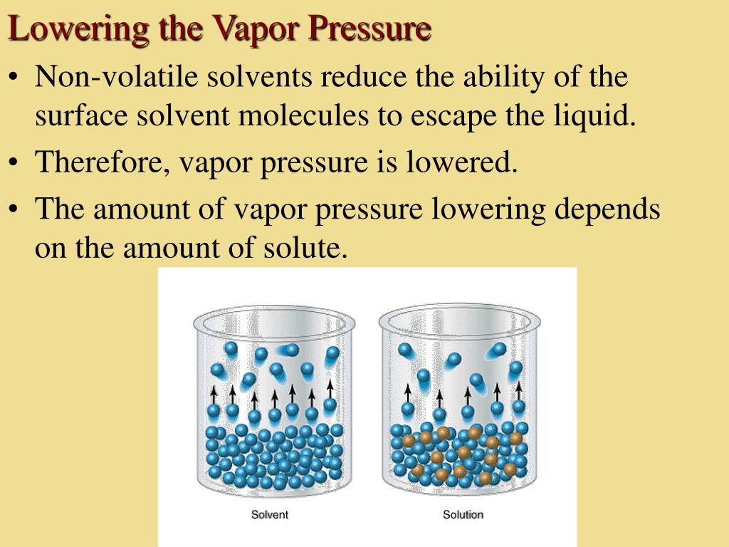 Lowering the Vapor Pressure