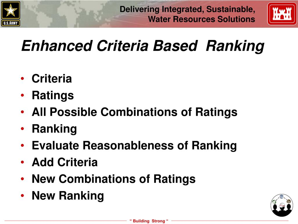 Enhanced Criteria Based  Ranking