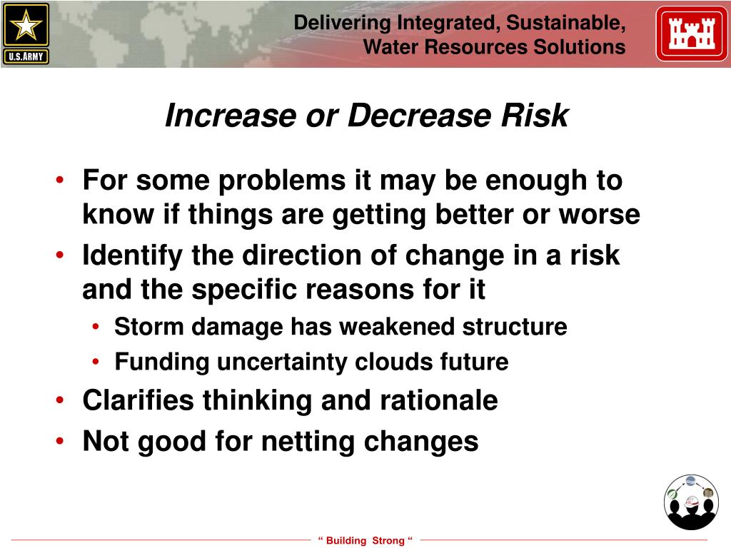 Increase or Decrease Risk