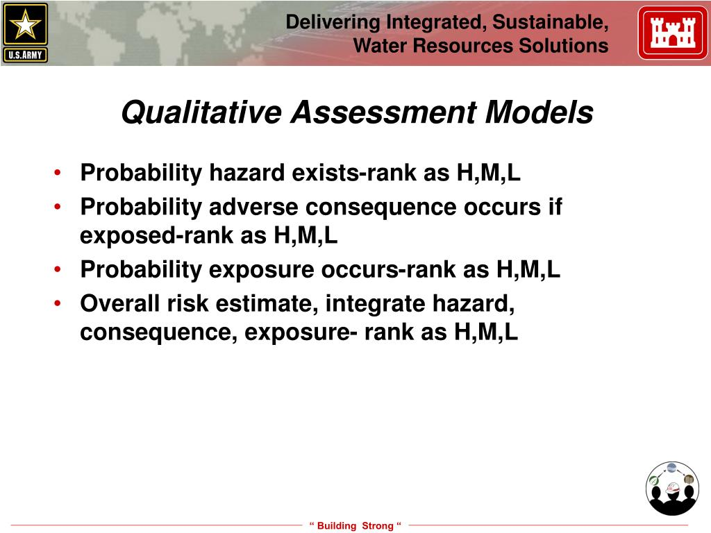 Qualitative Assessment Models