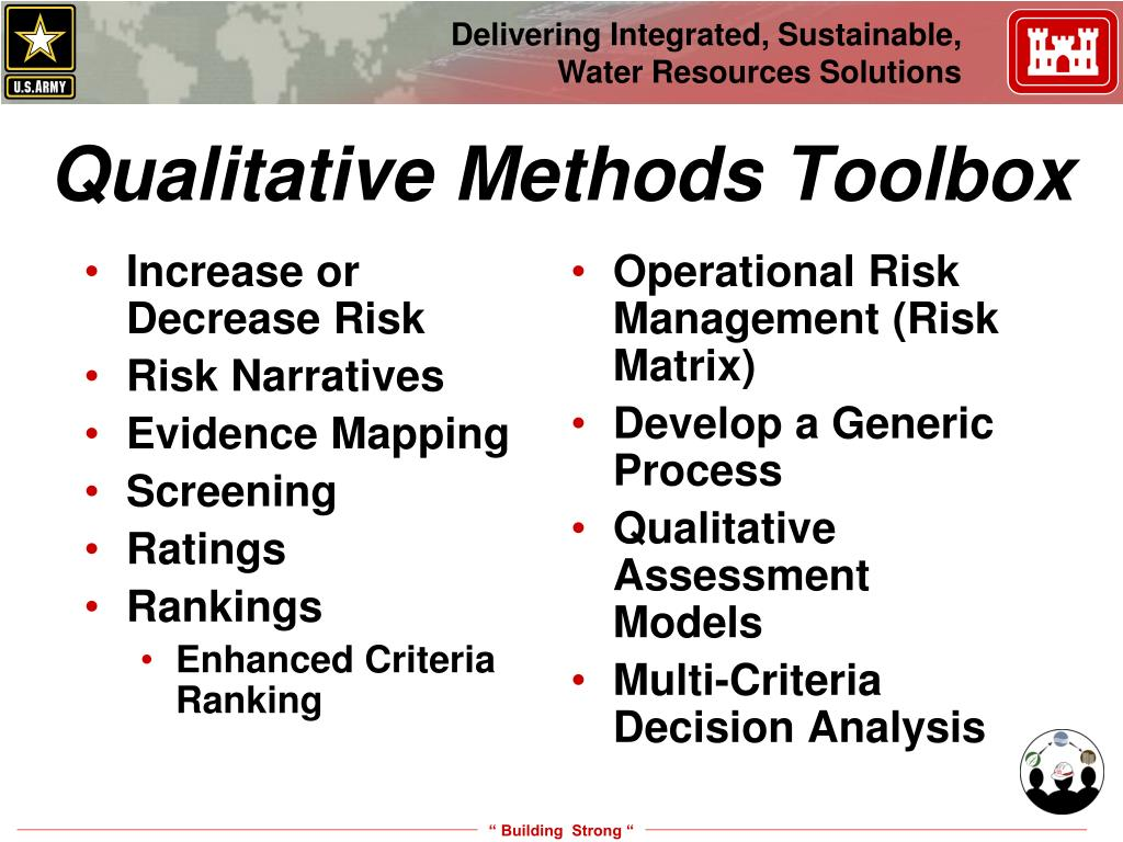 Qualitative Methods Toolbox