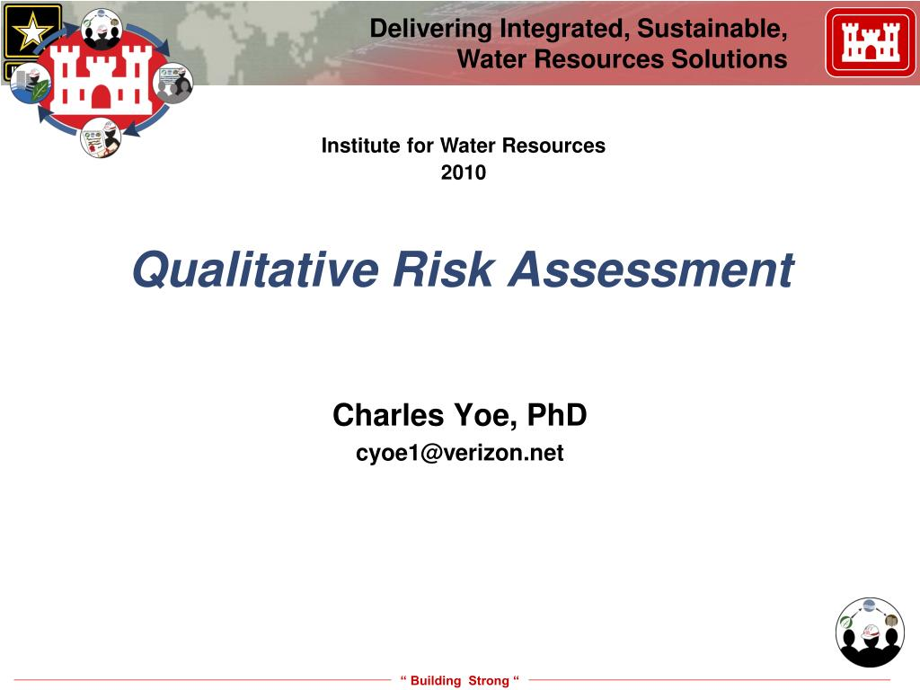Institute for Water Resources