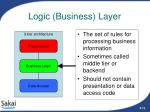 logic business layer