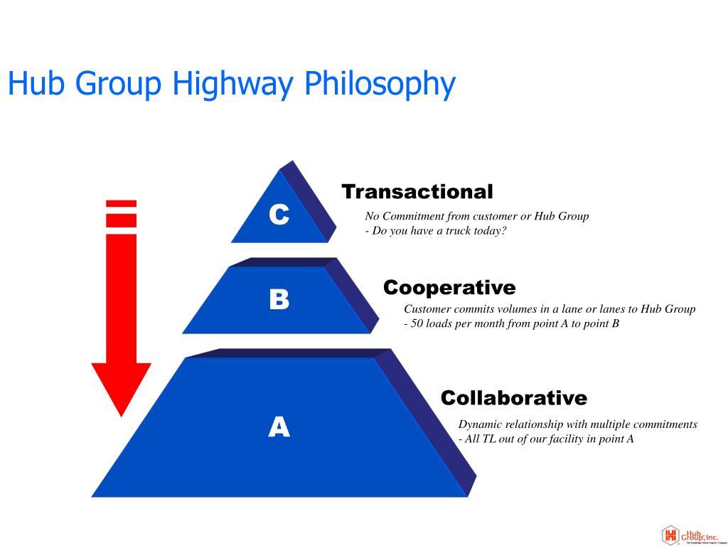 Hub Group Highway Philosophy