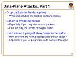 data plane attacks part 1