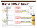 high level muon trigger