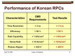 performance of korean rpcs