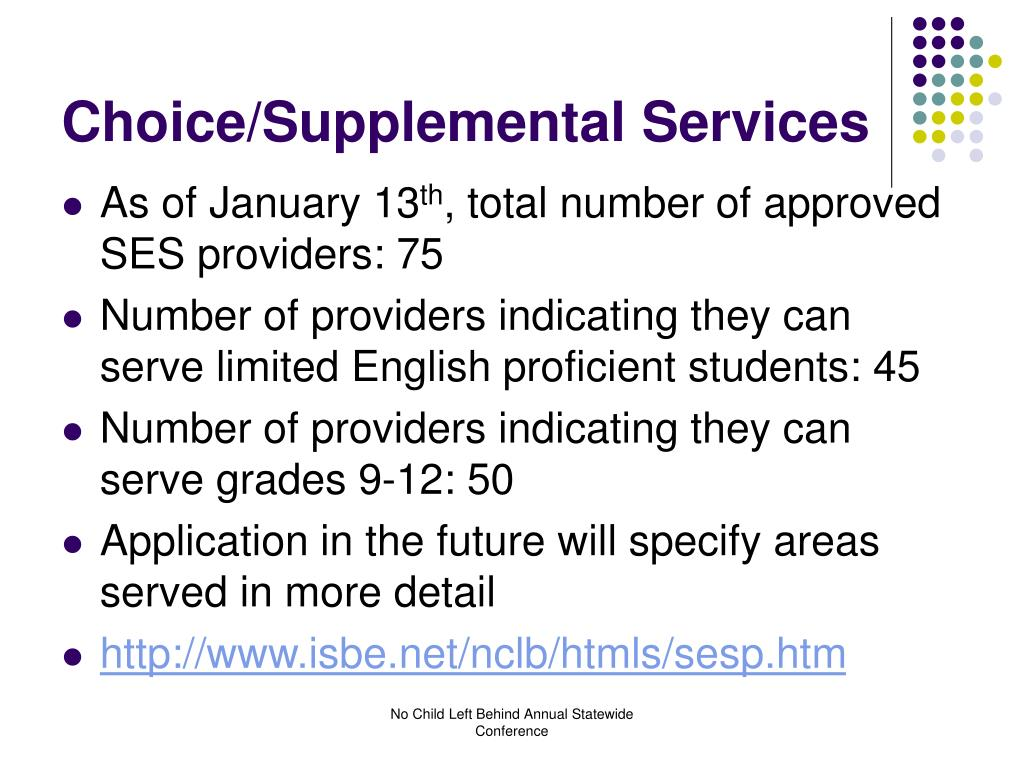 Choice/Supplemental Services