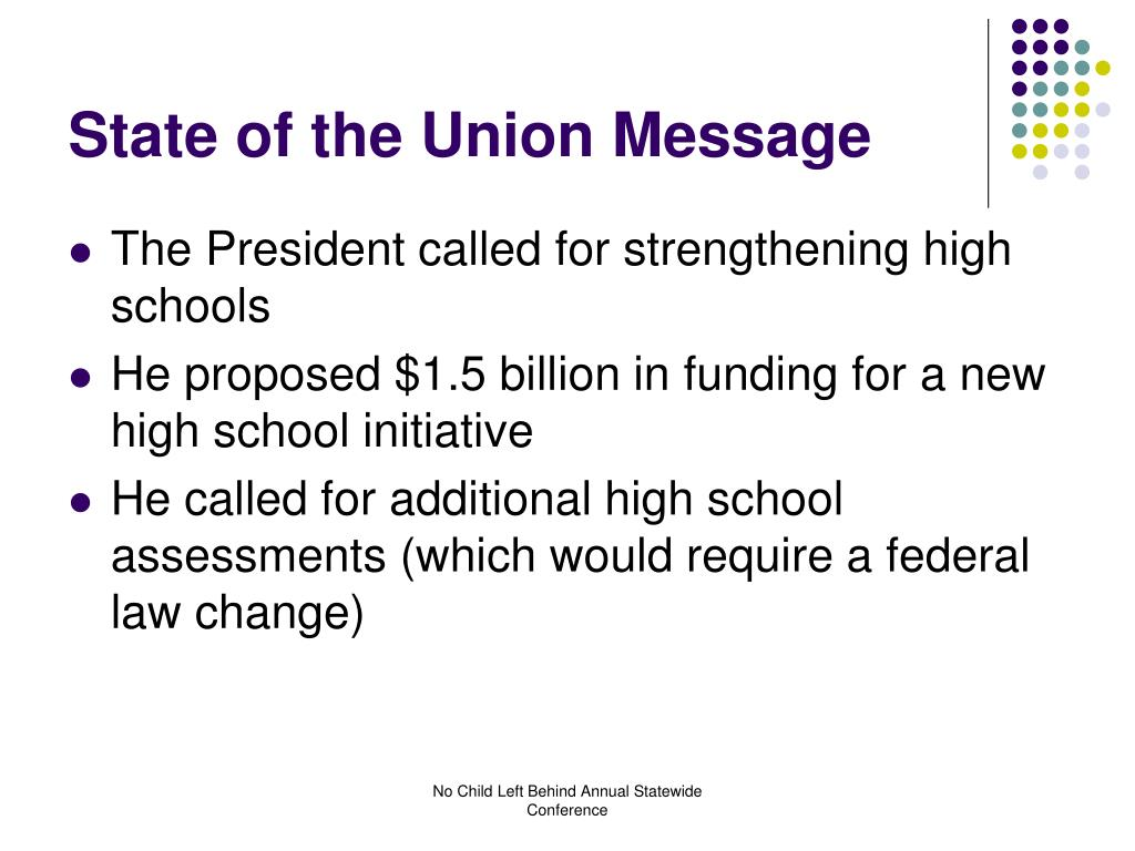 State of the Union Message