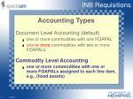 inb requisitions7