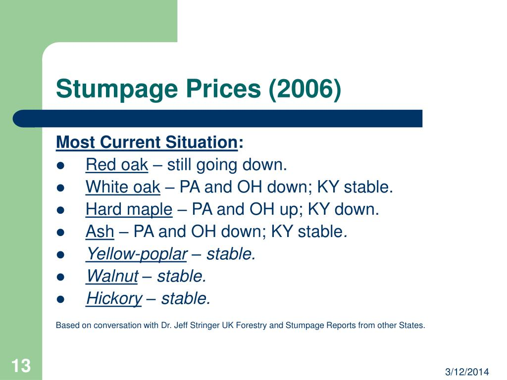 Stumpage Prices (2006)