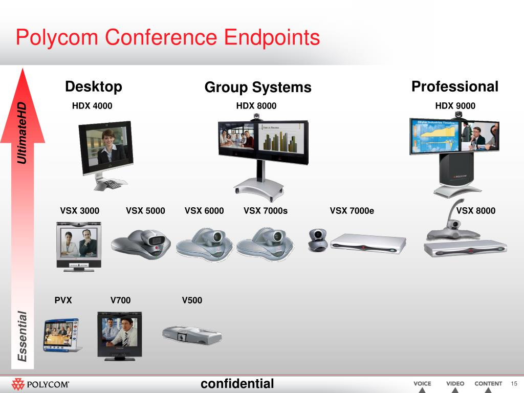 Polycom Conference Endpoints